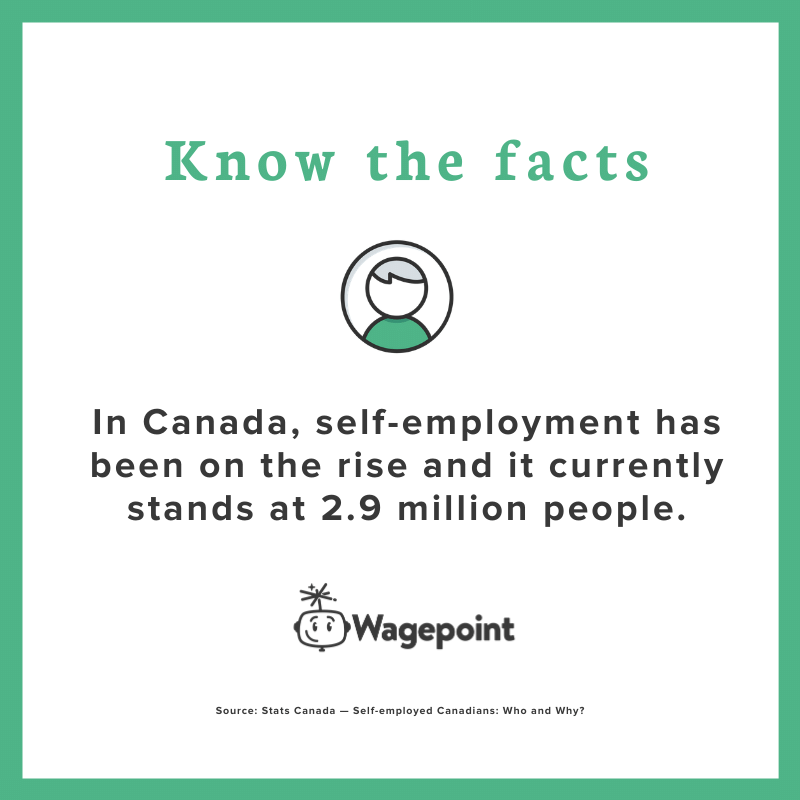 wagepoint contractor vs employee mini guide know your factoid around self-employment trend
