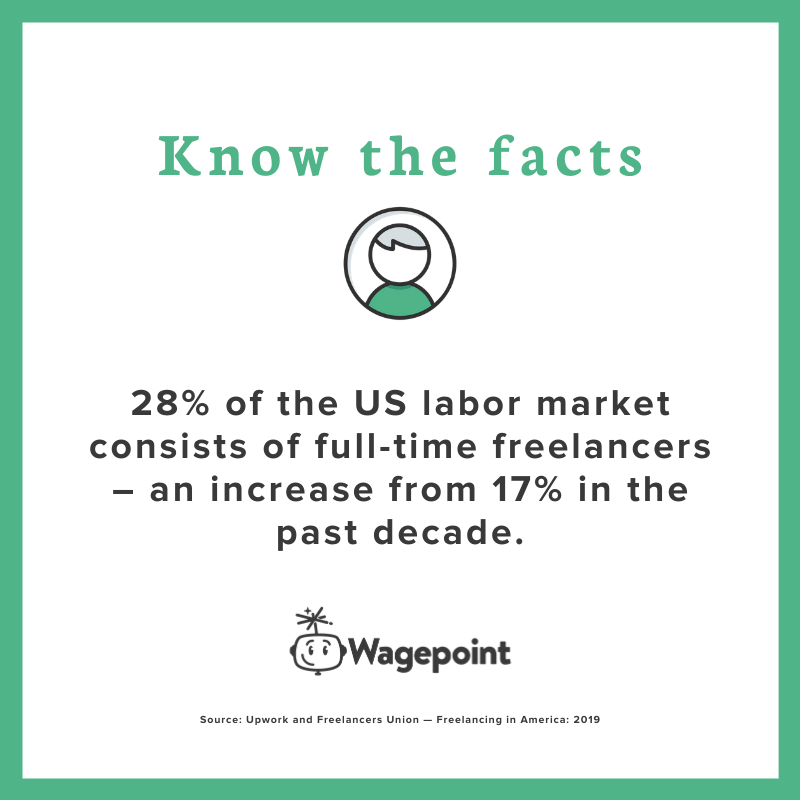 wagepoint contractor vs employee american mini guide know your factoid around freelancer increase trend