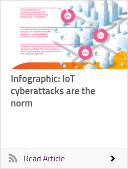 Infographic: IoT cyberattacks are the norm