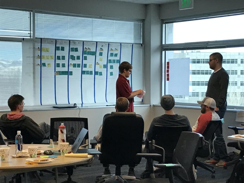 Paper-based SAFe PI Planning Sessions