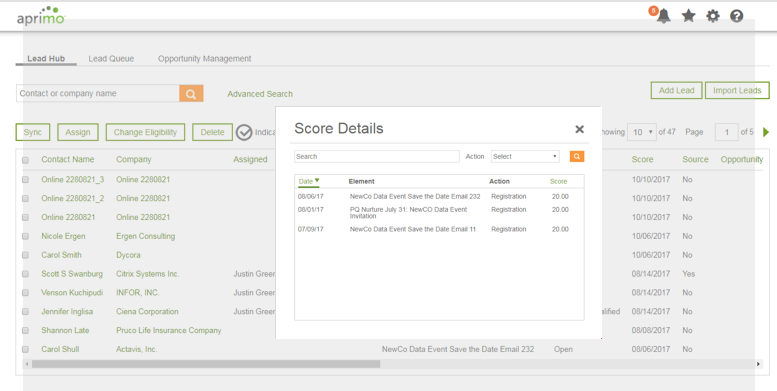 Lead Score details within the Lead Hub of Aprimo Distributed Marketing