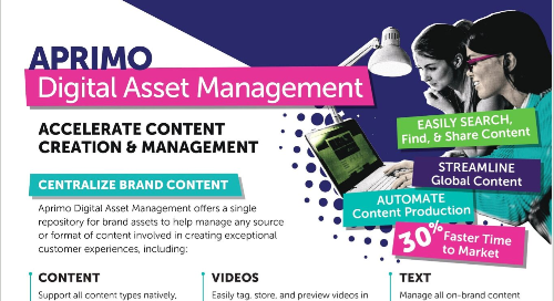 Aprimo Digital Asset Management Product Data Sheet