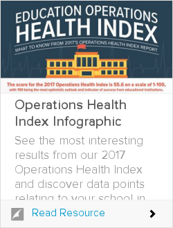 Operations Health Index Infographic