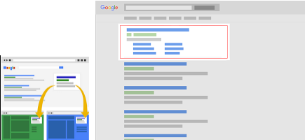 google adwords display ads and text ads