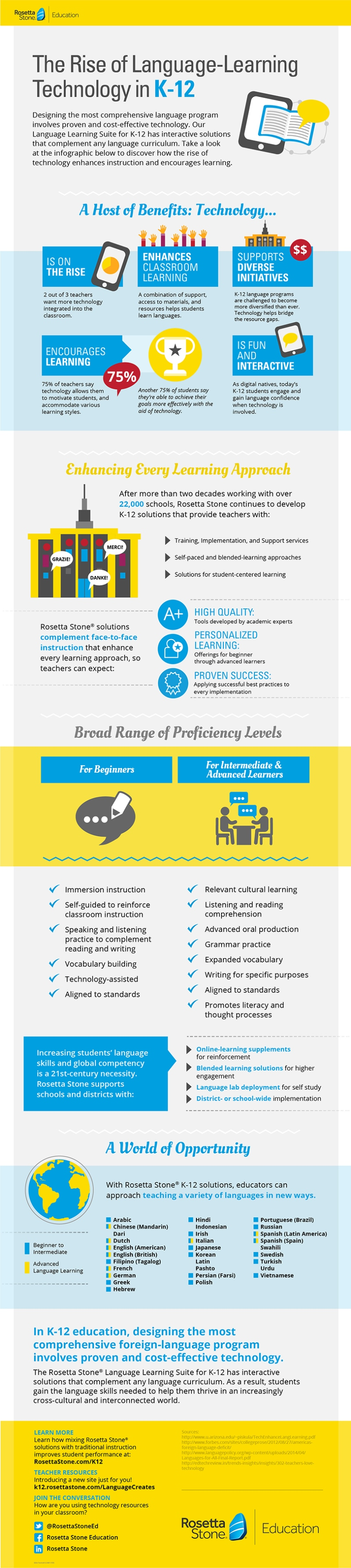 blended-learning solutions