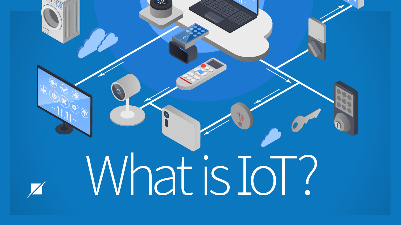 What is IoT? - Internet of Things