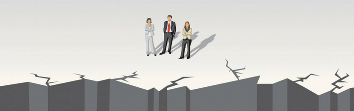 Identify Skills Gaps talent Management