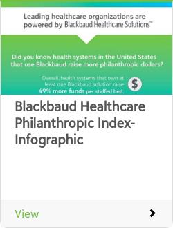 Blackbaud Healthcare Philanthropic Index- Infographic