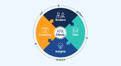 Applied Banking Insights Overview
