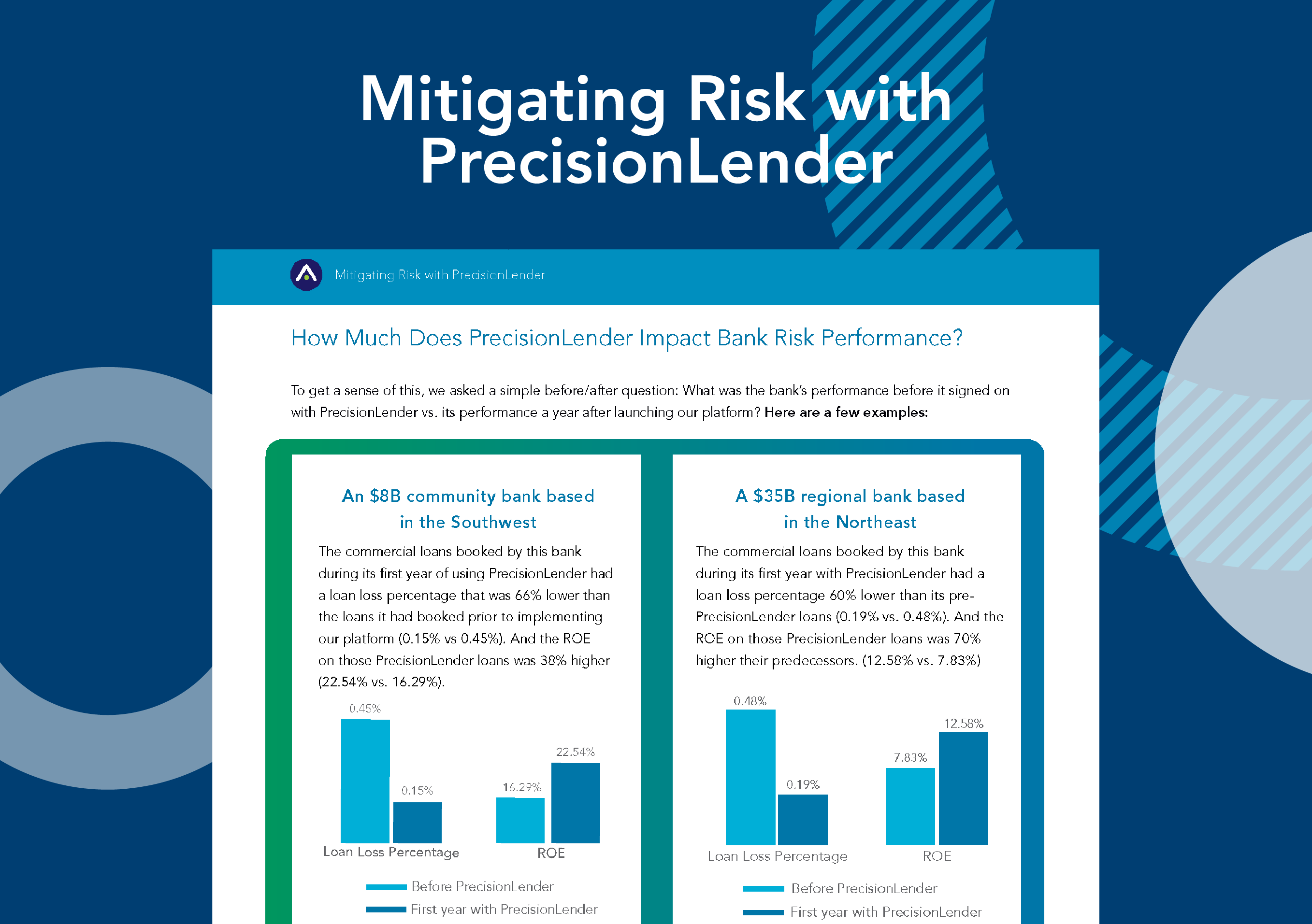 Mitigating Risk With PrecisionLender