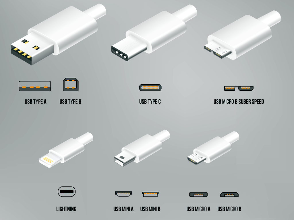 USB C compared to USB A and USB B