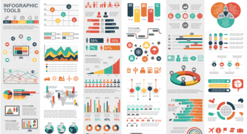 Various types of data and infographic displays lined up in rows