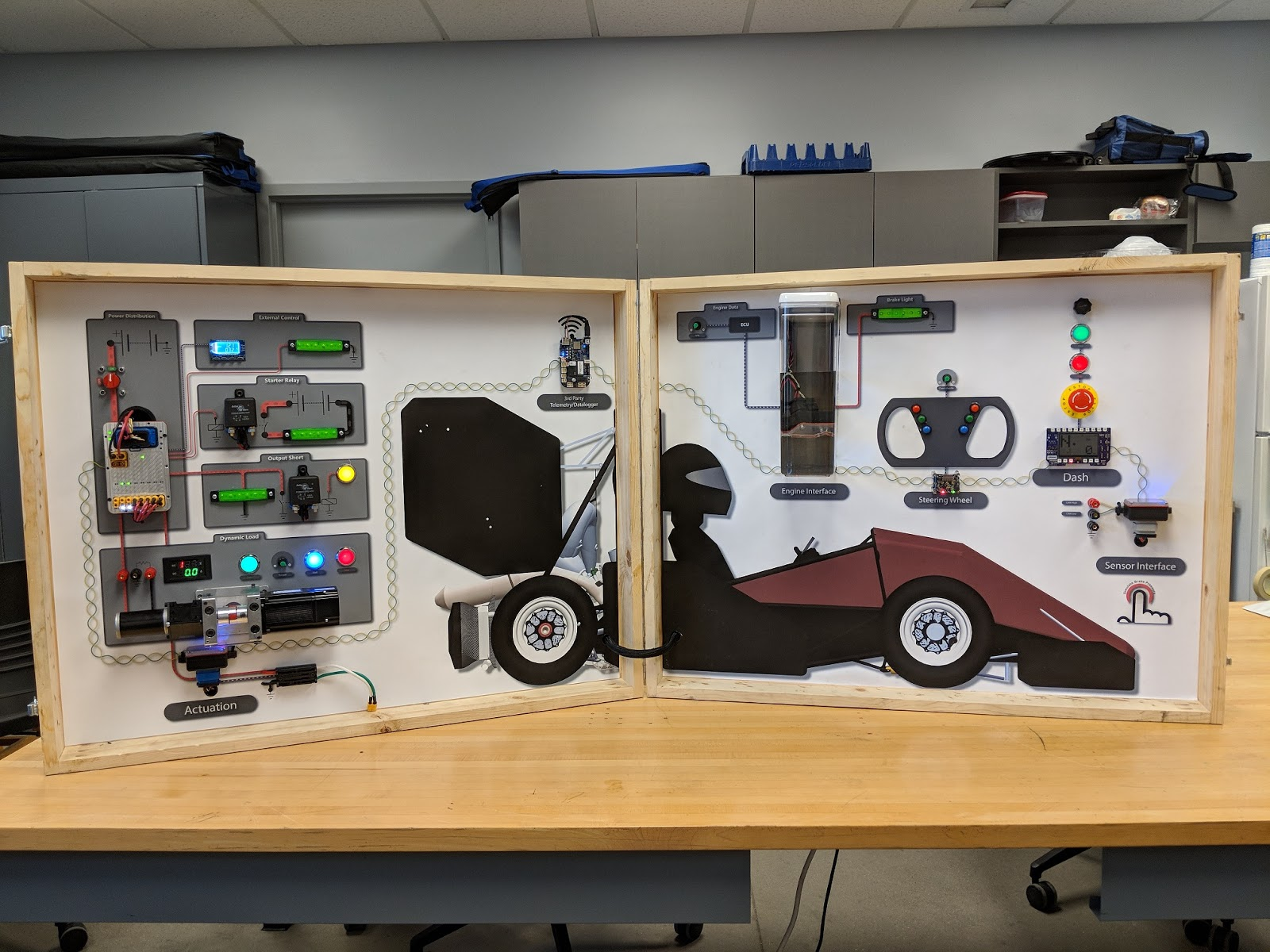 Mock-up of FSAE and control system design