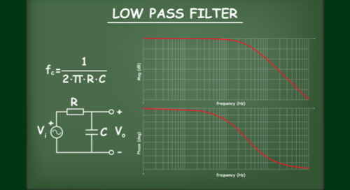 Diagram of low pass filters
