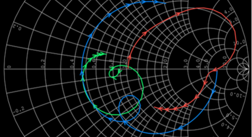 Smith Chart microwave device simulation
