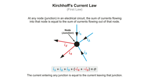 Kirchhoff's Current Law