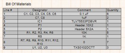 Lista de materiales para la fabricación de circuitos impresos