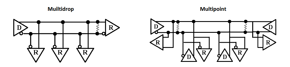 Multidrop and multipoint optical transceivers