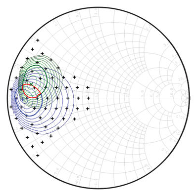 Smith chart for RF amplifier impedance matching