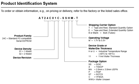 Product identification system breakdown of the AT24C01C-SSHM-T, an I²C-Compatible (Two-Wire) Serial EEPROM produced by Microchip Technology.