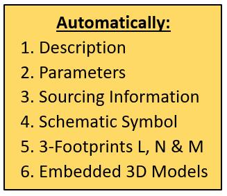 1 - Description, 2 - Parameters, 3 - Sourcing Information, 4 - Schematic Symbol, 5 - 3-Footprints L N and M, 6 - Embedded 3D Models