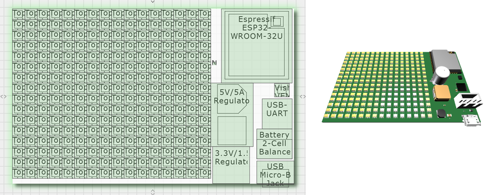 2D and 3D views of the RGB matrix display in Geppetto