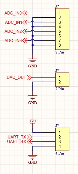 Schematic showing three pluggable terminal blocks for connecting to ADC, DAC, and UART on the NXP Microcontrolle