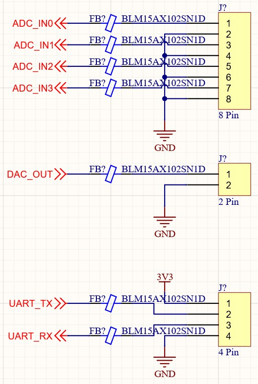 Schematic showing three pluggable terminal blocks for connecting to ADC, DAC, and UART on the NXP Microcontroller with ferrite beads added for EMC certification