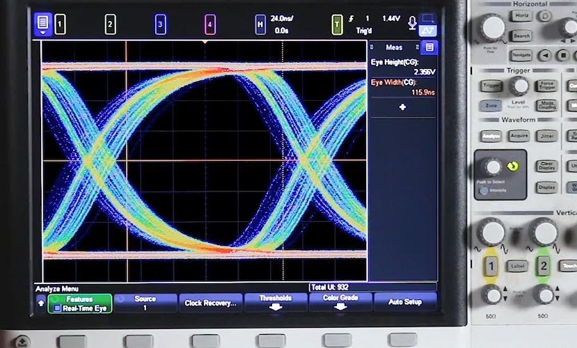Eye diagram in DDR5 PCB design