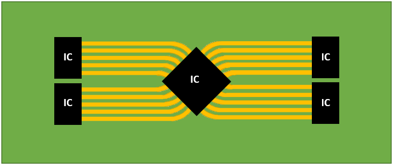 Multiple ICs on a board with any angle routing