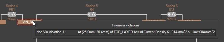 Altium PDN Analyzer Net with a violation in VIN_DRV showing the violation text