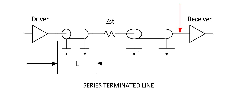 Series-Terminated Transmission Line