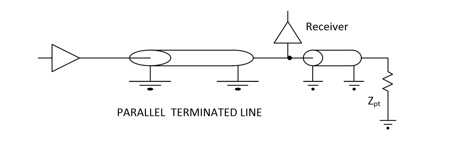 Parallel Terminated Line