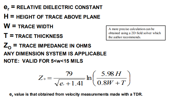 Equation 3. Z₀ = 79 * ln(5.98 * H / (0.8 * W + T)) / sqrt(er + 1.41)