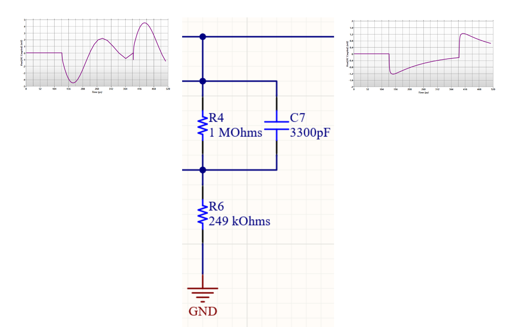 Divider input and output load transient waveforms after a capacitor has been placed on it