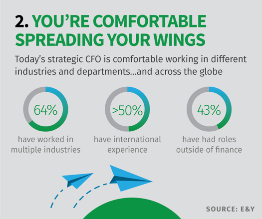 2. You're comfortable spreading your wings
