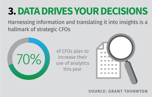 3. Data drives your decisions