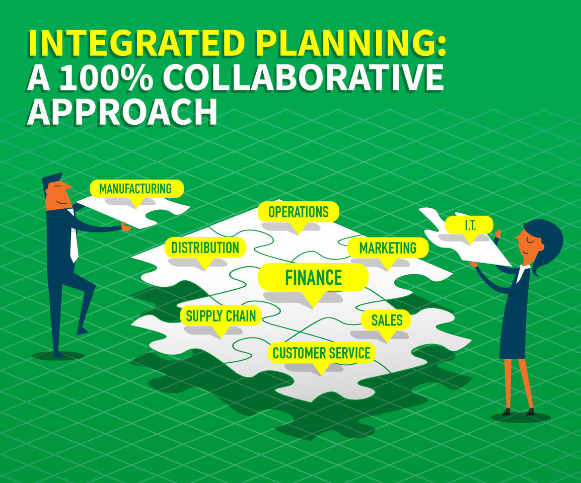 Integrated planning: a 100% collaborative approach