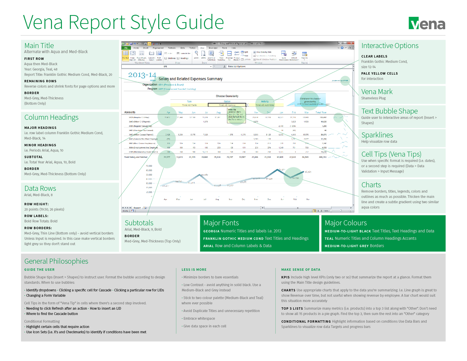 the ultimate style guide for financial reports