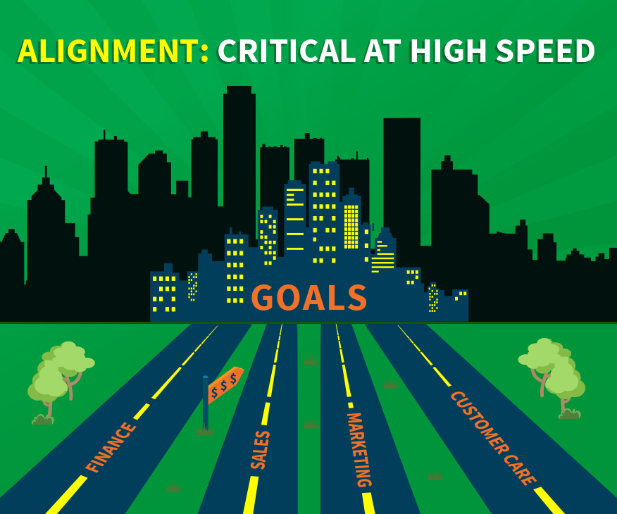 Revenue and SaaS Companies: Alignment Critical at High Speed