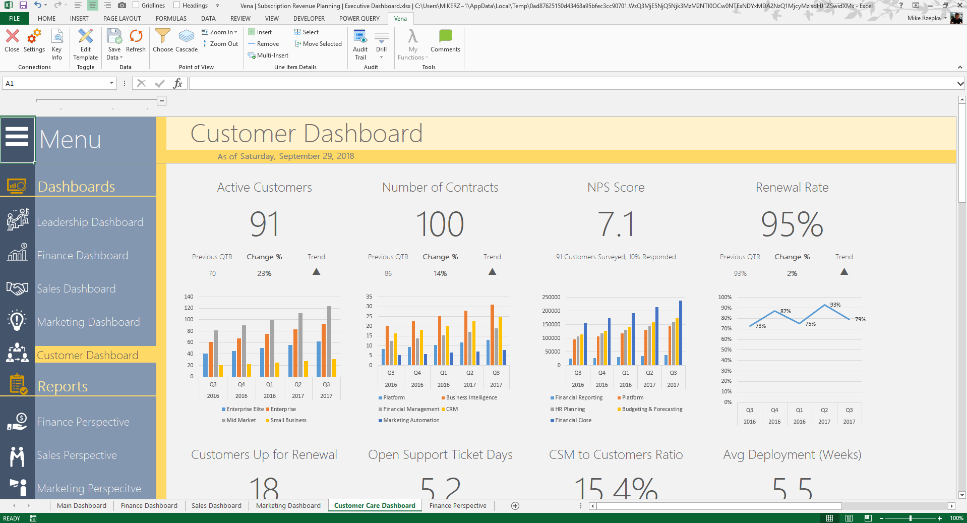 FP&A Best Practices: Insightful Dashboard Reporting