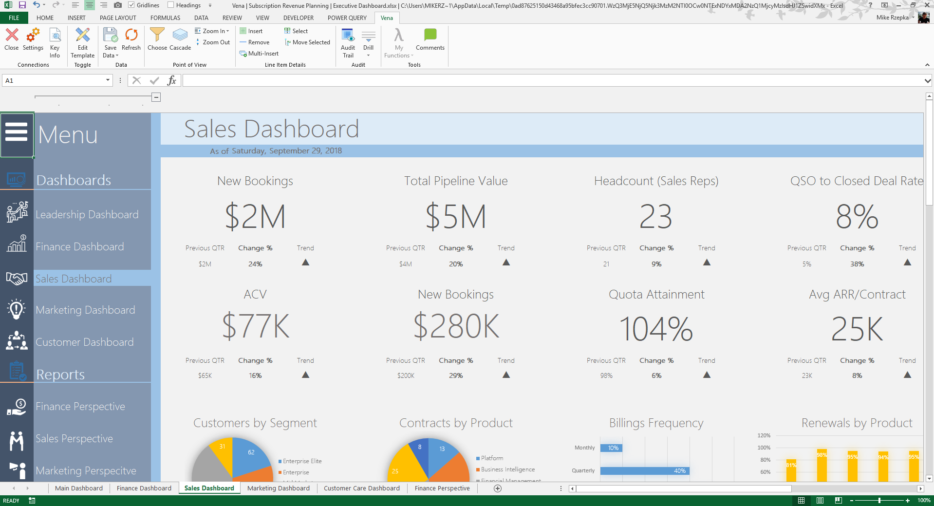 Excel for FP&A - Sales Dashboard Report