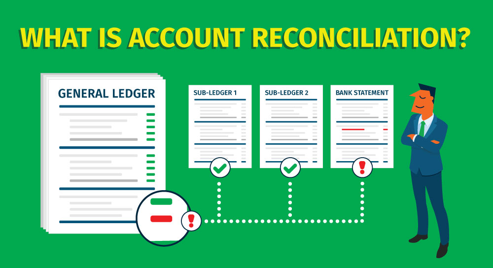 Understanding Account Reconciliation - What is Account Reconciliation?