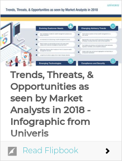 Trends, Threats, & Opportunities as seen by Market Analysts in 2018 - Infographic from Univeris