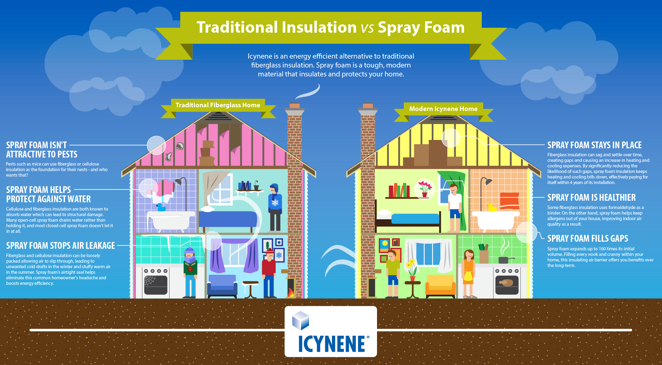 Spray Foam Insulation vs. Fiberglass insulation - comparison