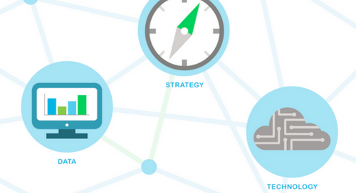 Converging on Success: Efficient Sustainability [Infographic]