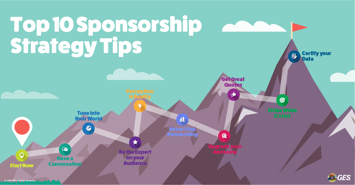 Top 10 Sponsorship Strategy Tips