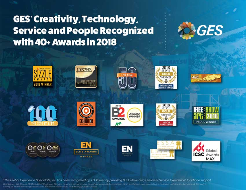 GES's Creativity, Technology, Service and People Recognized