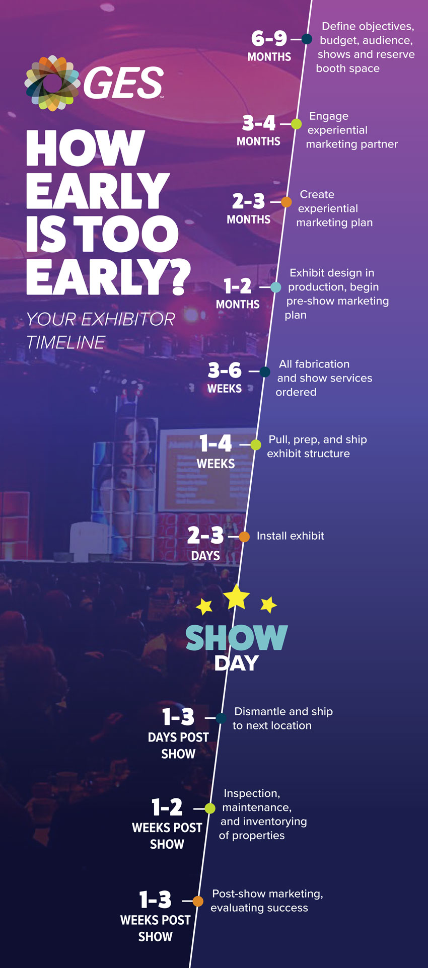 How Early is too Early? Your Exhibitor Timeline