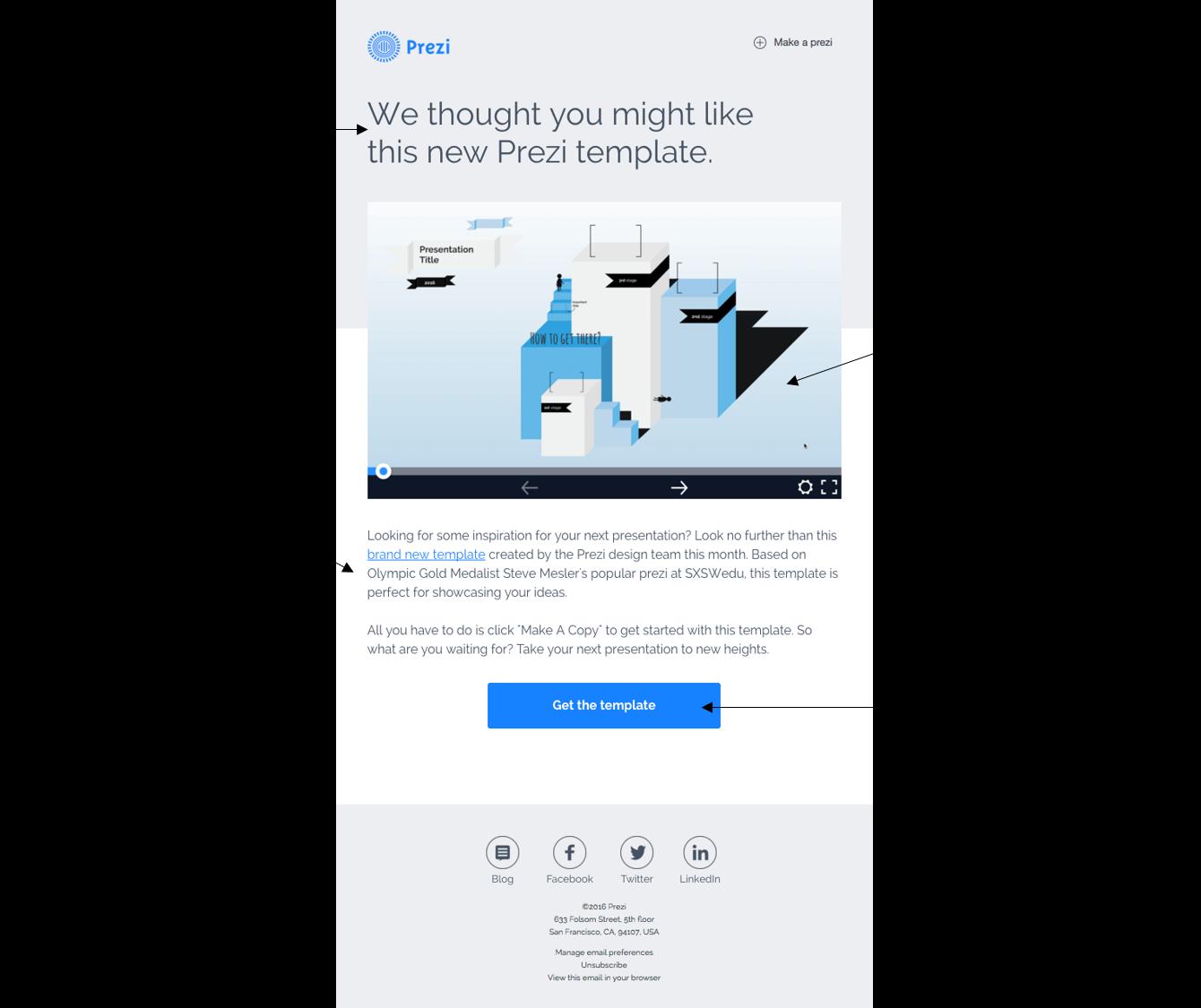 Prezi email screenshot